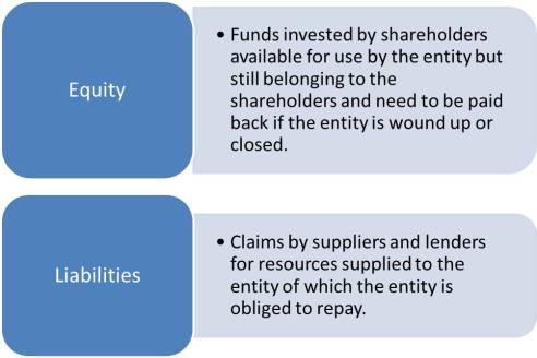 diagram-b-liabilities-copy